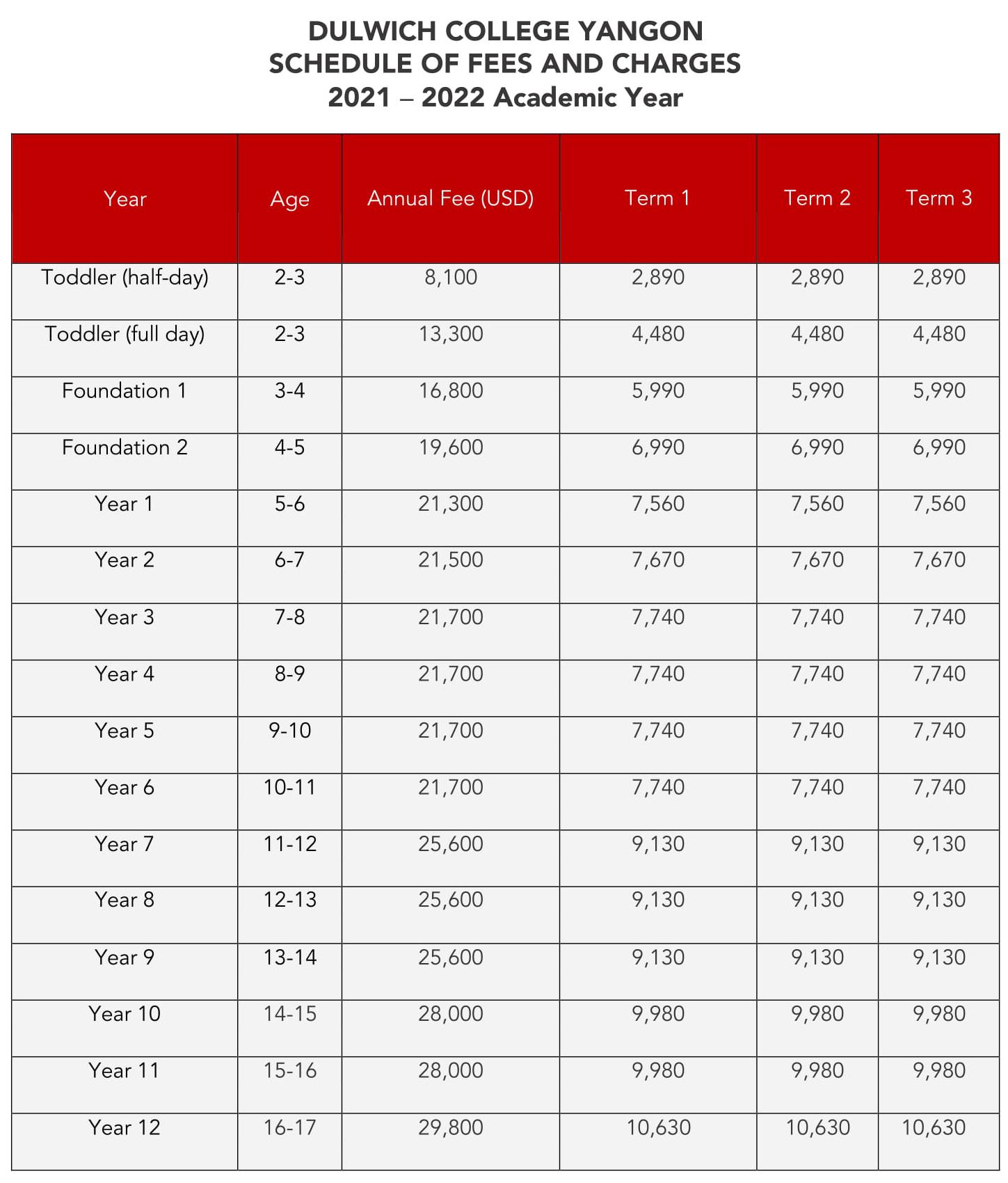 2021 – 2022 Academic Year School Fees