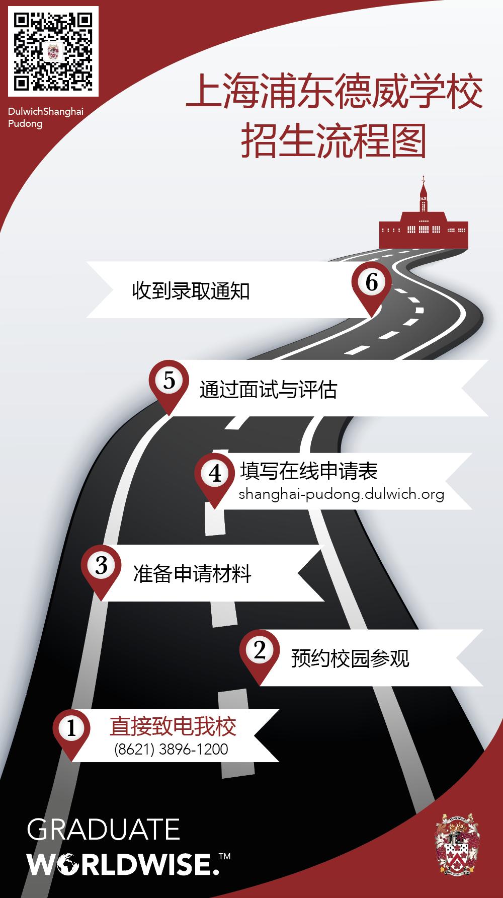 上海浦东德威招生流程图