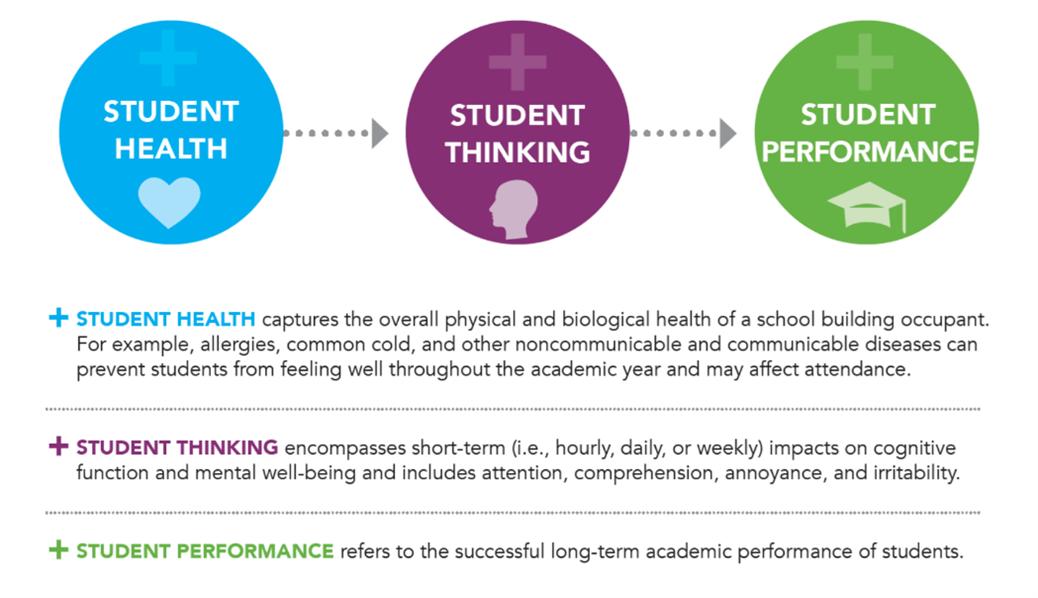 principle-harvard-universitys-school-for-public-health