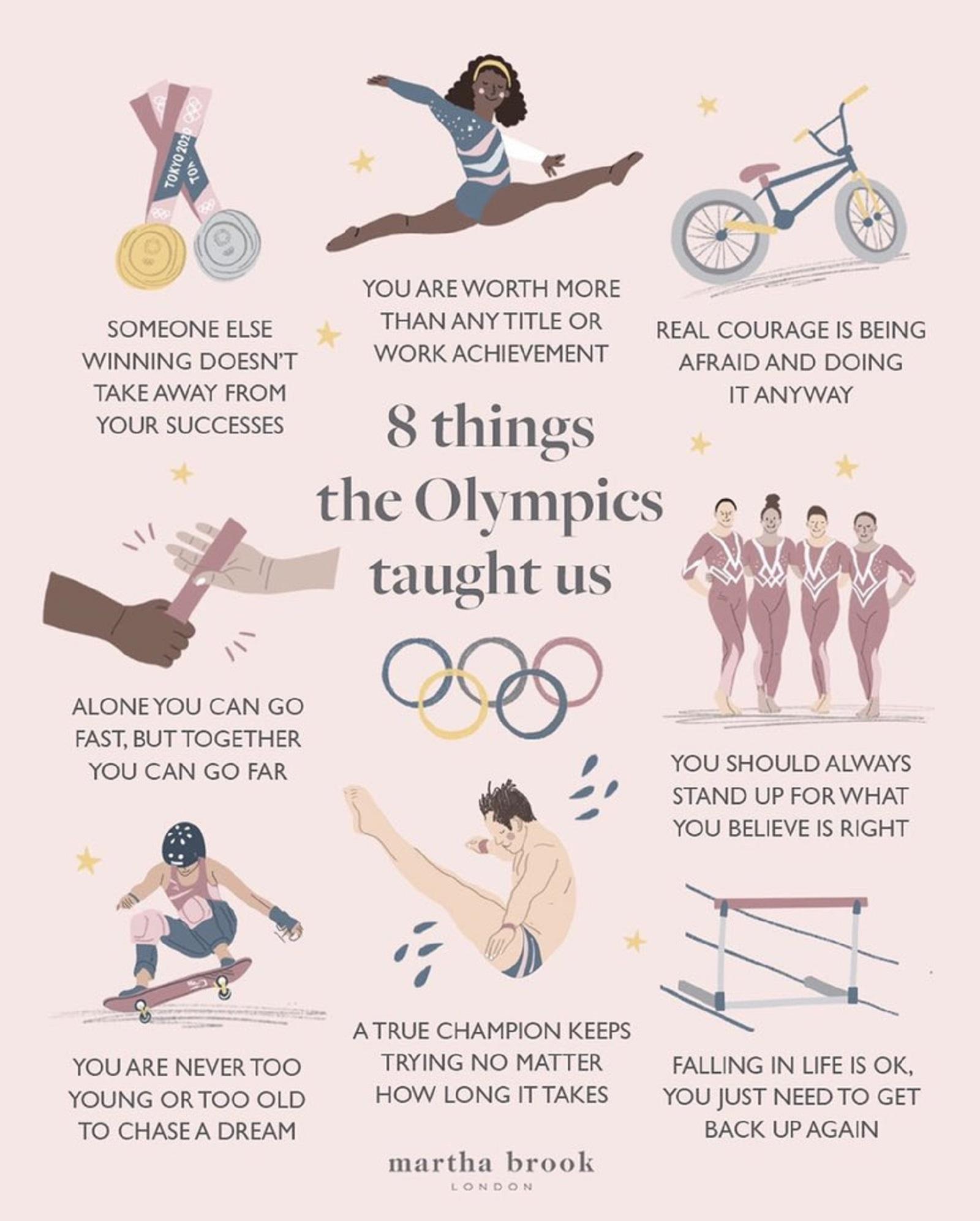 向奥运健儿学习