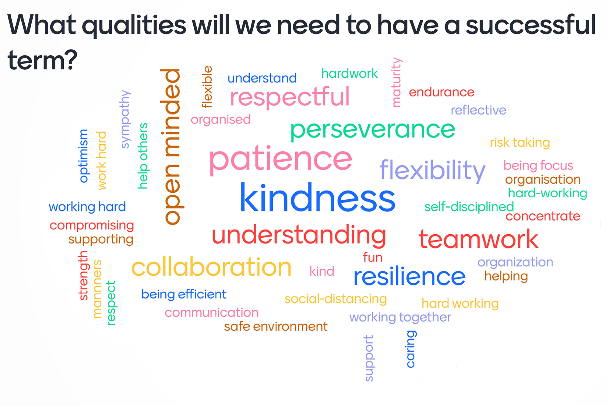 5-what-qualities-will-we-need-to-have-a-successful-termjpg-51203040-pixels