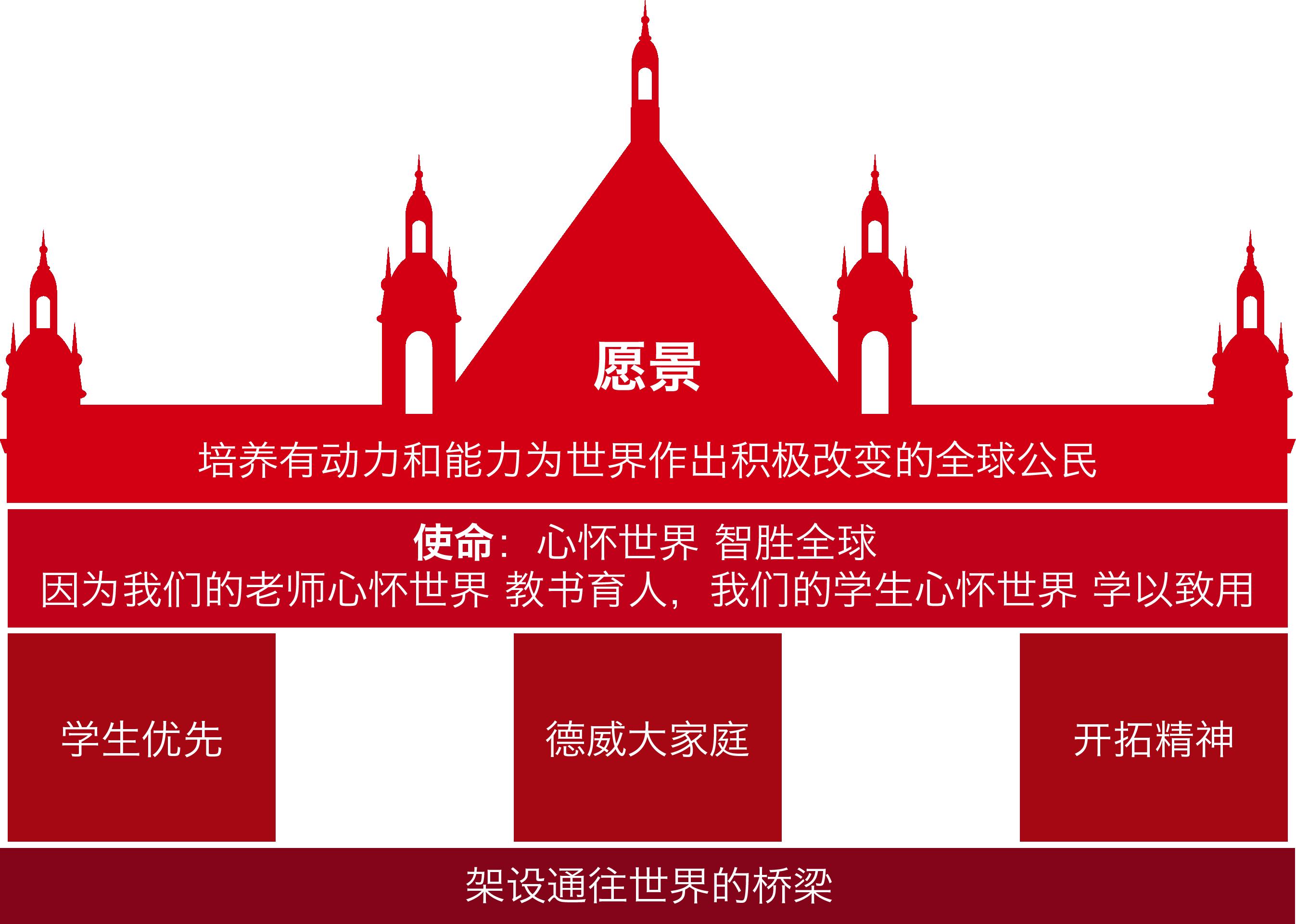 barry-building-red-cn-北京德威英国国际学校-20200827-110618-768