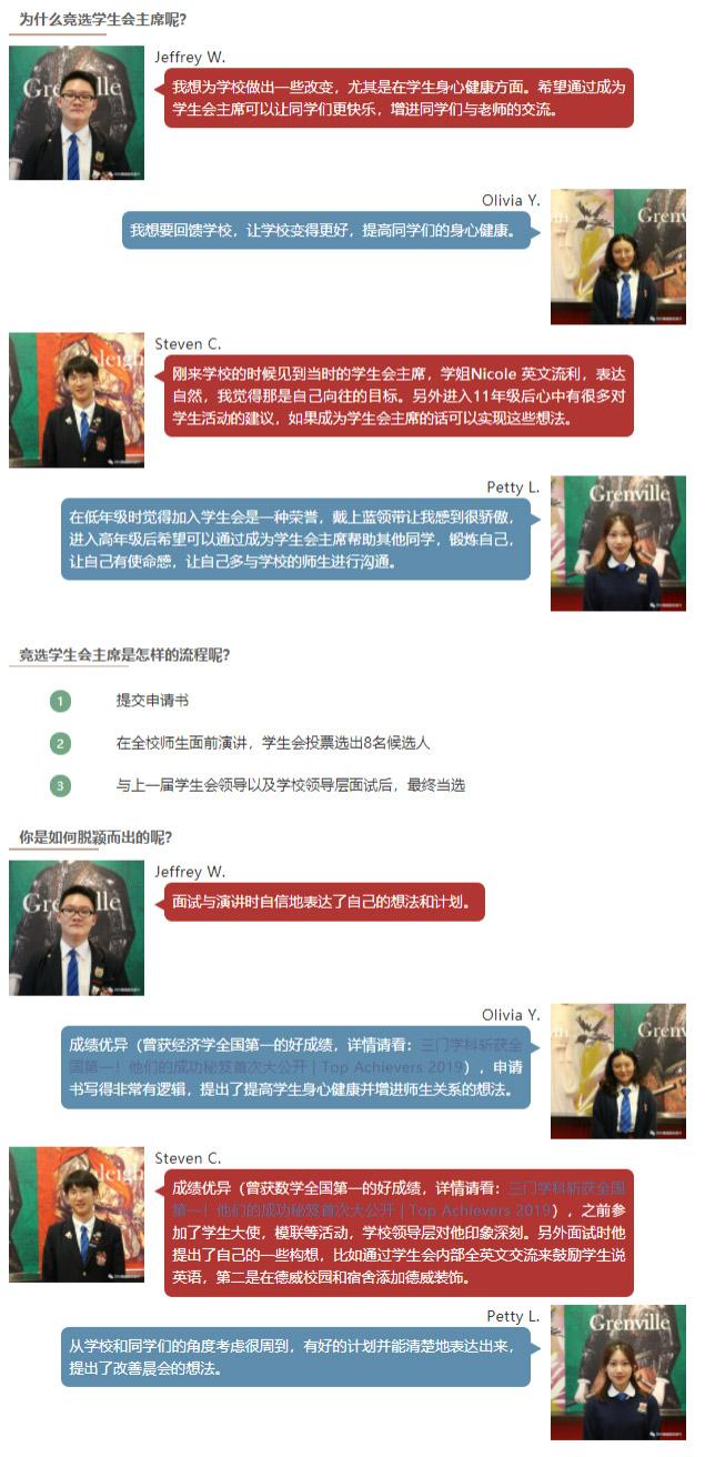 interview-chart-苏州德威国际高中-20200928-090642-438