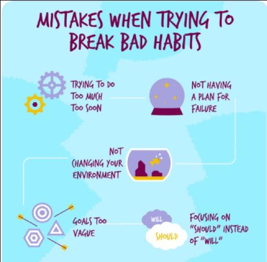 改变坏习惯常犯的错误