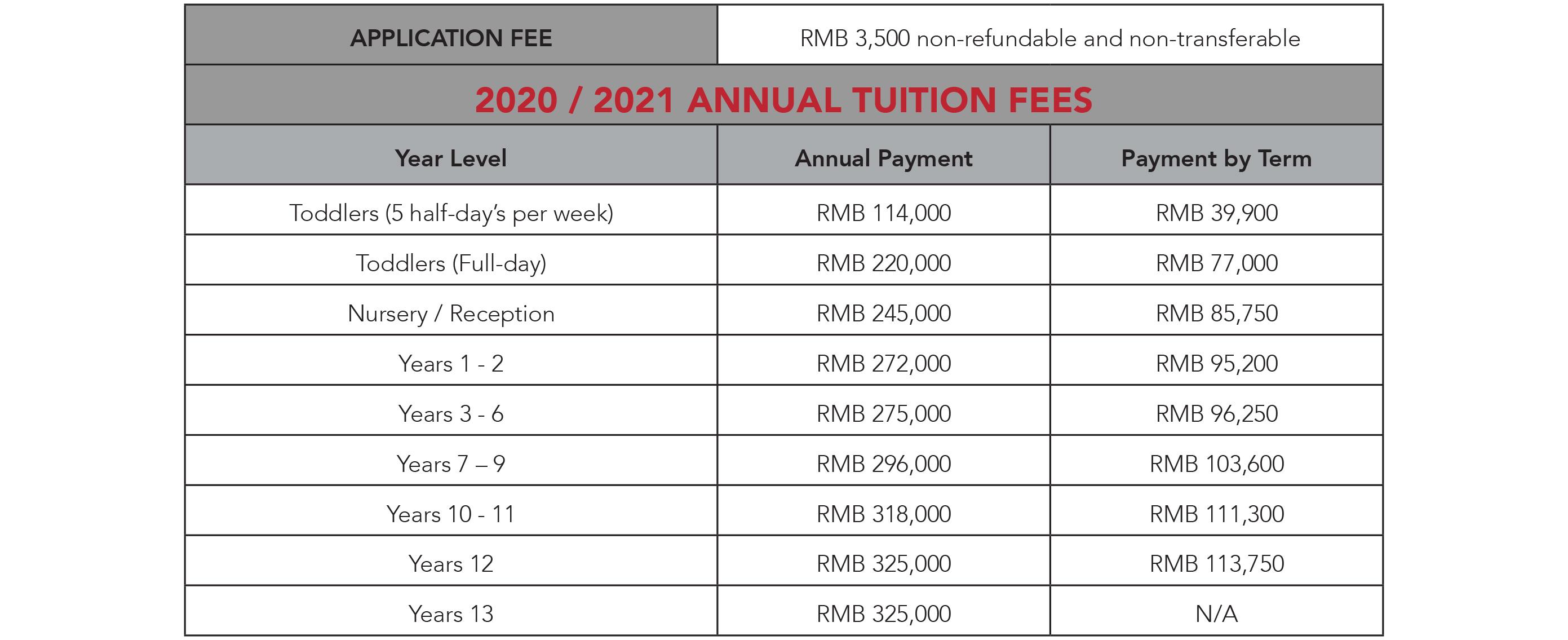 school-fees-2020-21